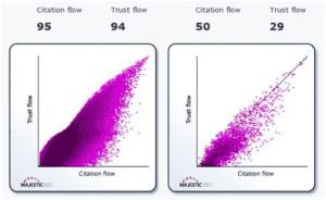 seo-majestic-flows